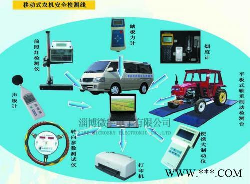 移动式农机检测线|便携式农机检测线|农机桩考系统